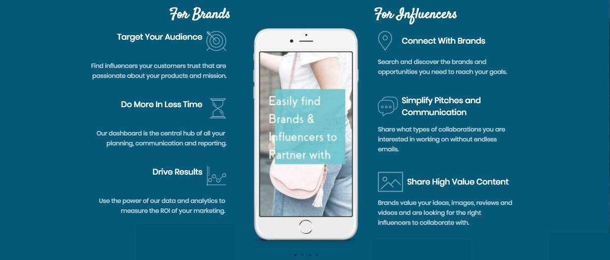 Meet Jointly Wants To Be The Go-To Influencer Matchmaker For Natural Indie Brands