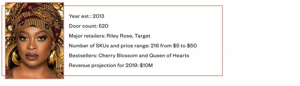 Loraine Dowdy, Founder, Coloured Raine, Cherry Blossom, Queen of Hearts