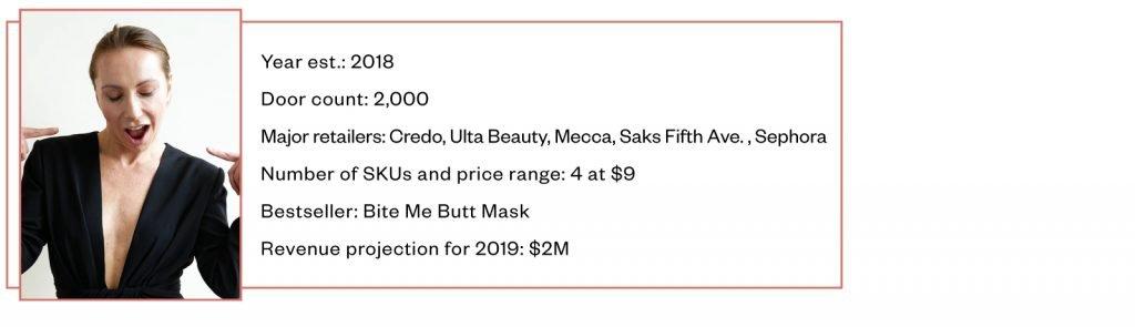 Sylwia Wiesenberg, Bawdy Beauty, Bite Me Butt Mask