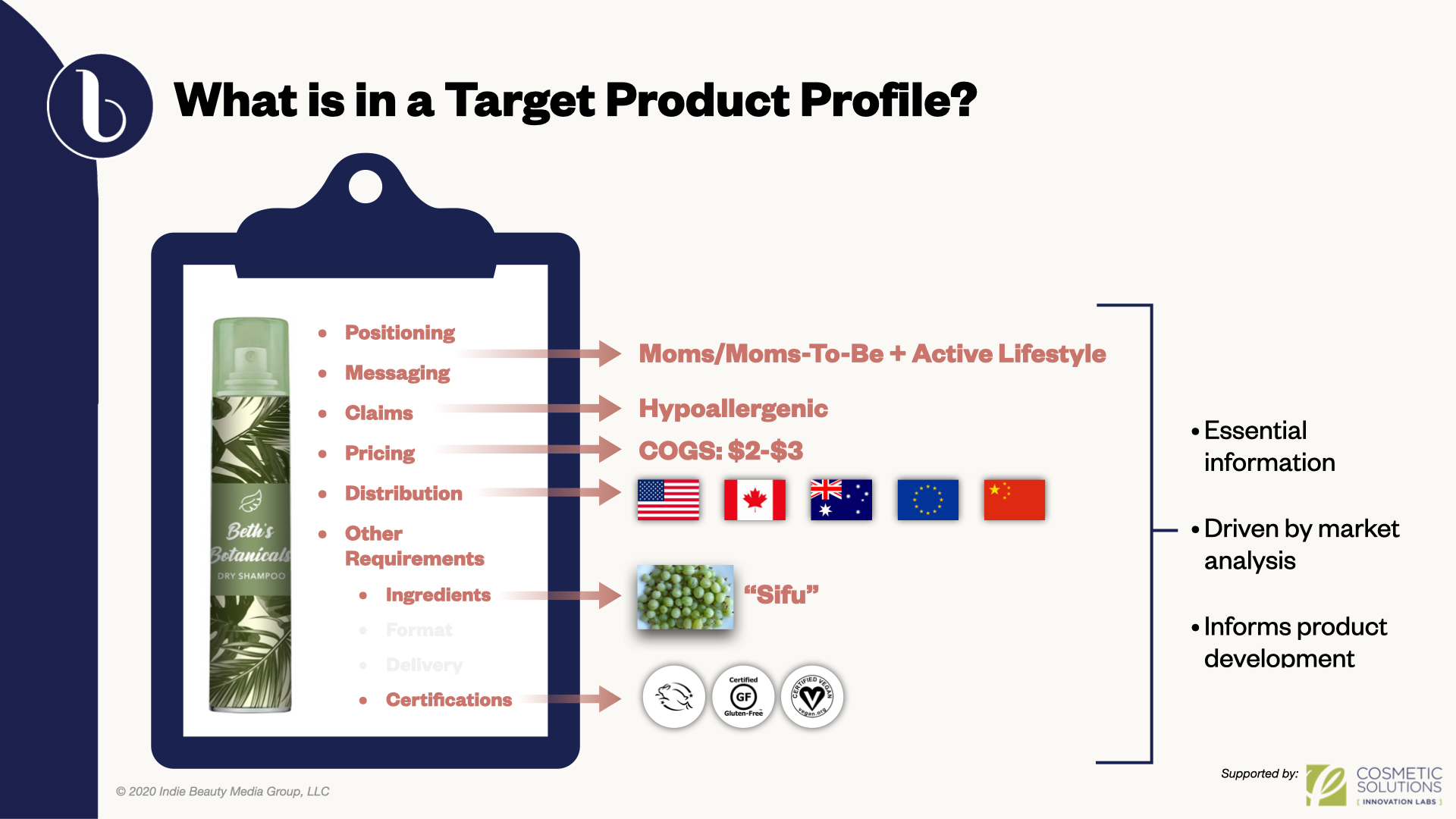 In market analysis, a target product profile is a beauty entrepreneur's version of who, what, where. What is it? Who is it for? Wow will they be told? What will they spend and how will you get it to them?